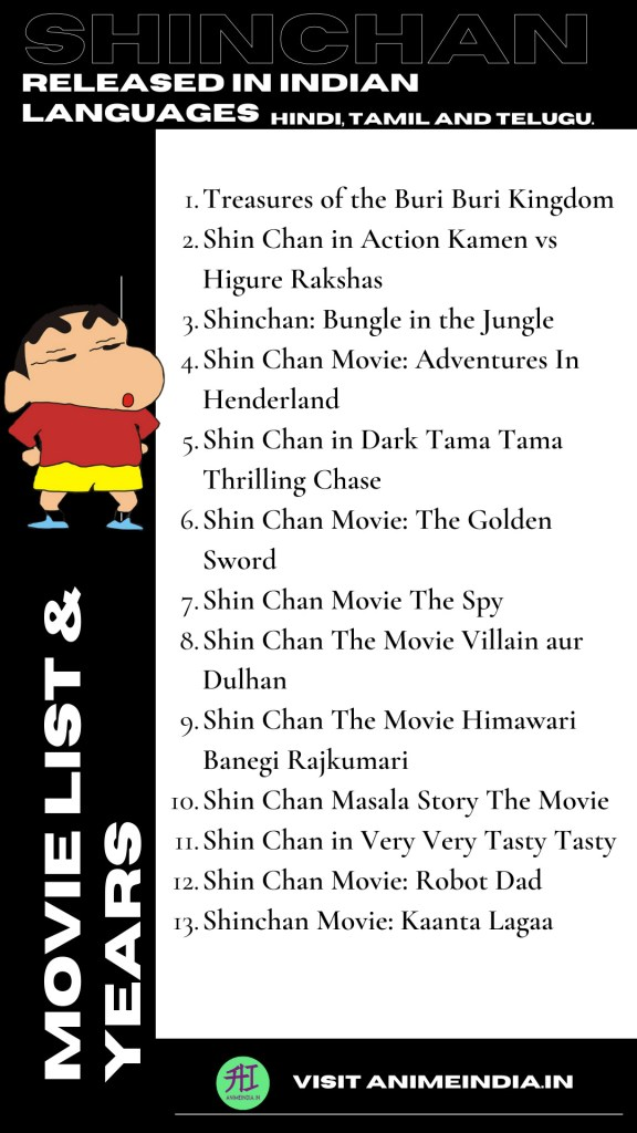 List of Crayon Shin-chan Movie Released In India