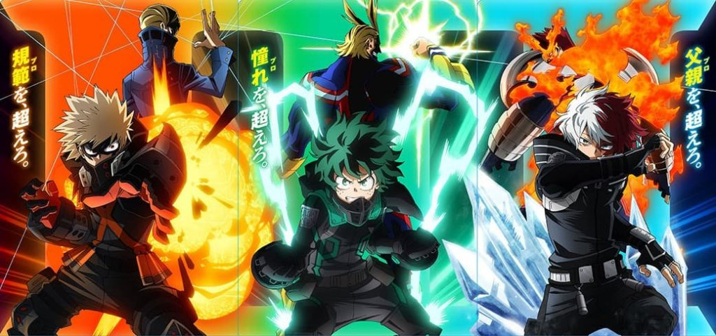 New My Hero Academia: World Heroes Mission Anime Film Visual