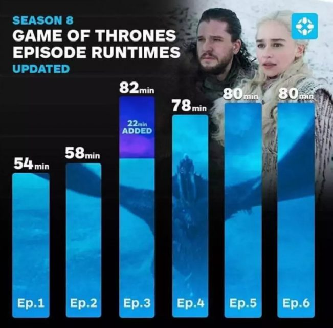 Game Of Thrones Season 5 Episode 6 Subtitles Subscene