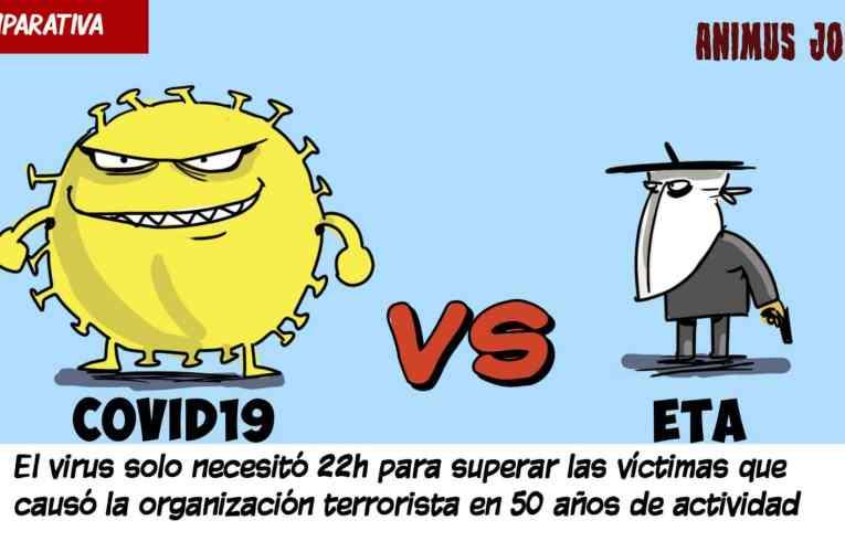 Comparativa I: COVID19 vs ETA. EL RESULTADO TE SORPRENDERÁ… O A LO MEJOR NO.