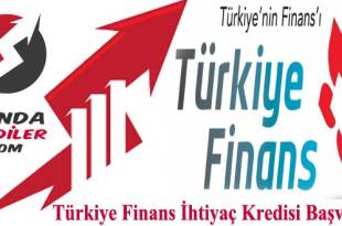 Türkiye Finans İhtiyaç Kredisi Başvurusu
