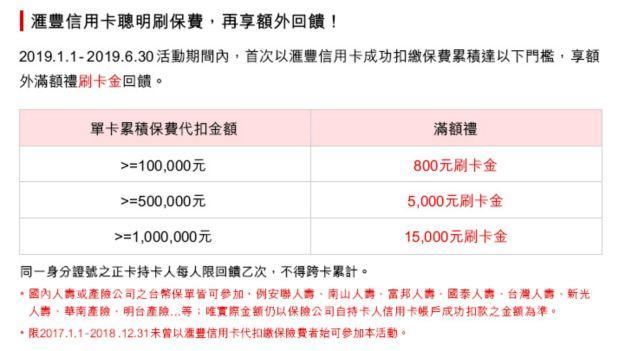 HSBC 滙豐銀行現金回饋御璽卡,現金回饋最實際 (海外消費2.22%、國內1.22%)