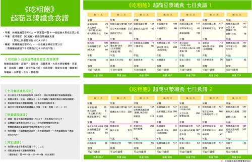 超商豆漿纖食食譜-吃粗飽、不復胖、好氣色系列