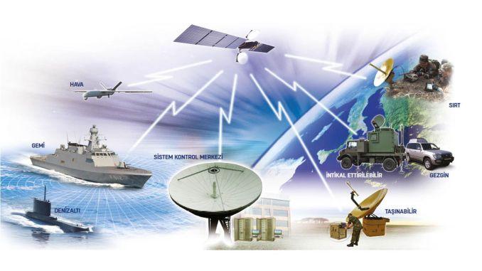 aselsandan milyon dolarlik elektro optik ve haberlesme sistemleri ihracati