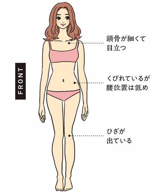 【骨格診断】自分の体型タイプは?あなたに「似合う服」が見つかるチェックリスト - Peachy - ライブドアニュース