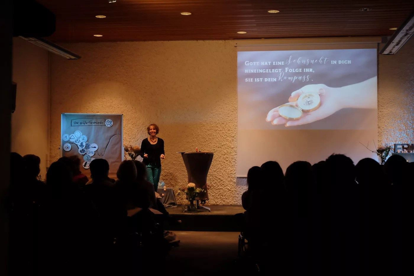 Bild einer Session vom anmutig & frei Frauencamp