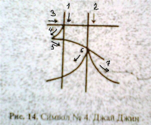 reiki simboluri pentru a pierde în greutate)