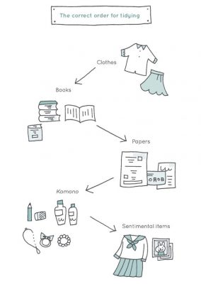 marie-kondo-organizing-tips-spark-joy-02