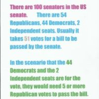 How many votes will be needed for the STOP Underrides! Bill to pass?