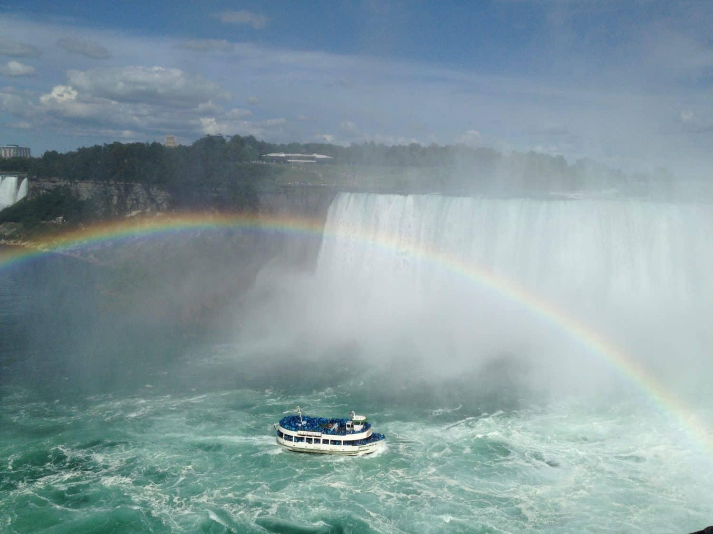 Niagara Falls Trip Overview