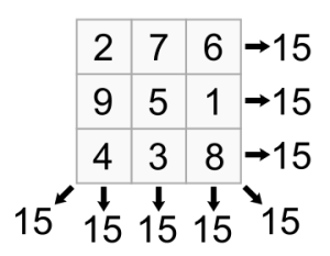 Mortensen Math Base Ten Blocks Magic Square