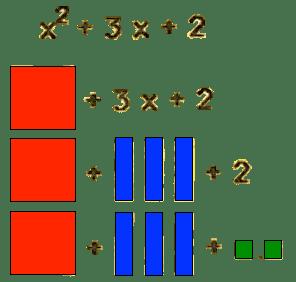 algebra polynomial Mortensen Math base ten blocks