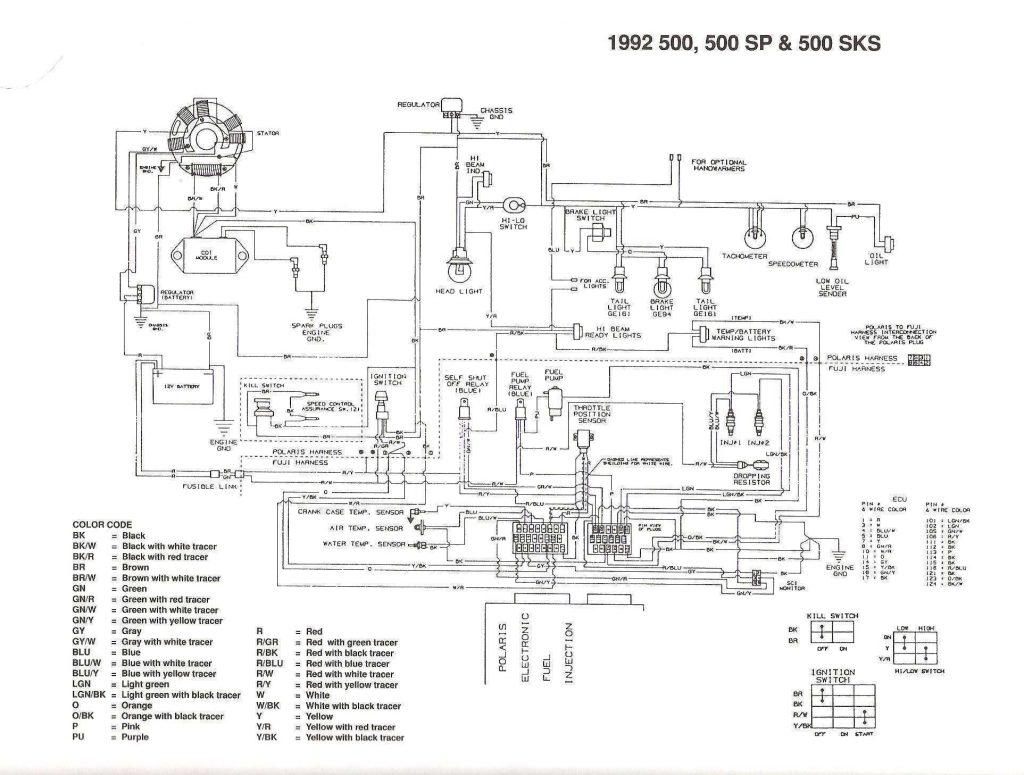Sportsman Wiring Diagram Wiring Library