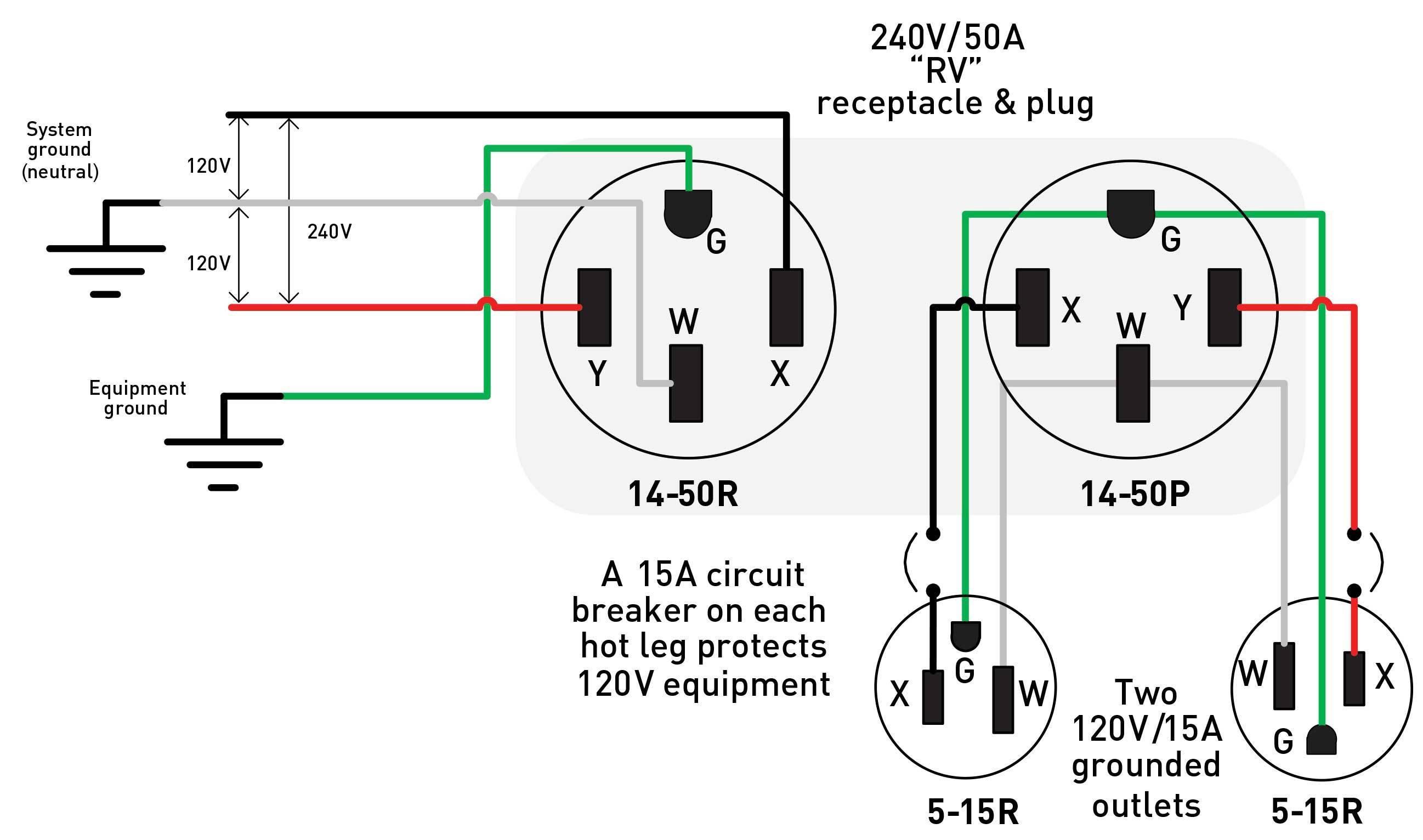 240 Volt Wiring Diagram