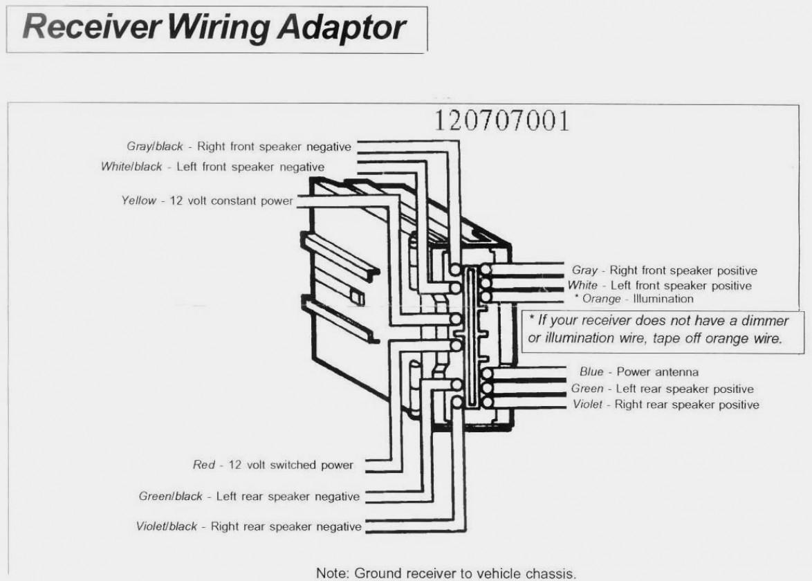 Mercedes Clk430 Stereo Wiring Diagram