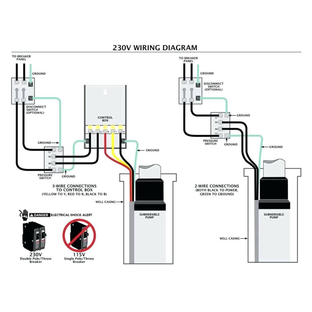 4 Blade 220 Vac Wiring Diagram Full Hd Version Wiring