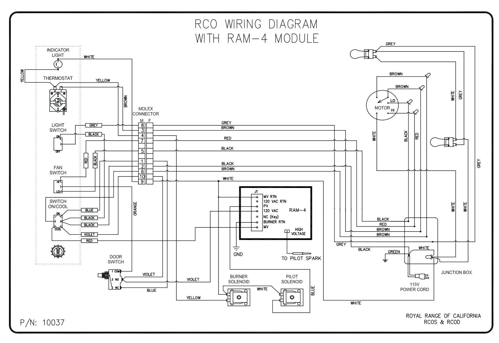 Hotpoint Gas Stove Wiring Diagram
