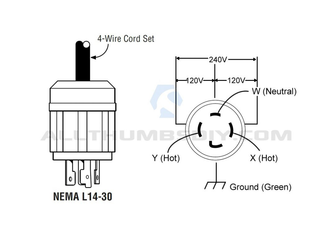 L14 30p Wiring Diagram With Female Plug Or Receptacle And
