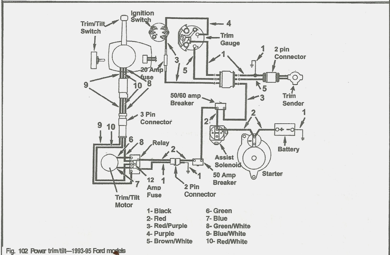 Diagram In Pictures Database Volvo Trim Wiring Diagram
