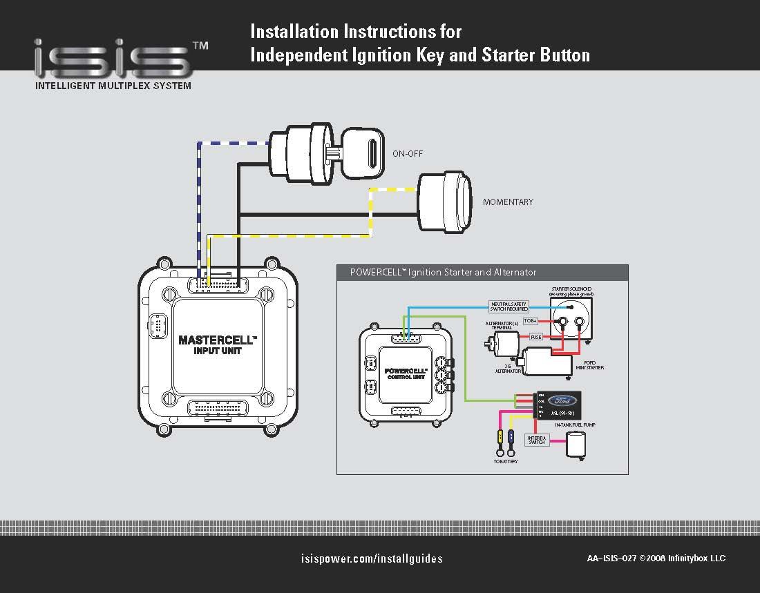 Push Button Start Wiring Diagram