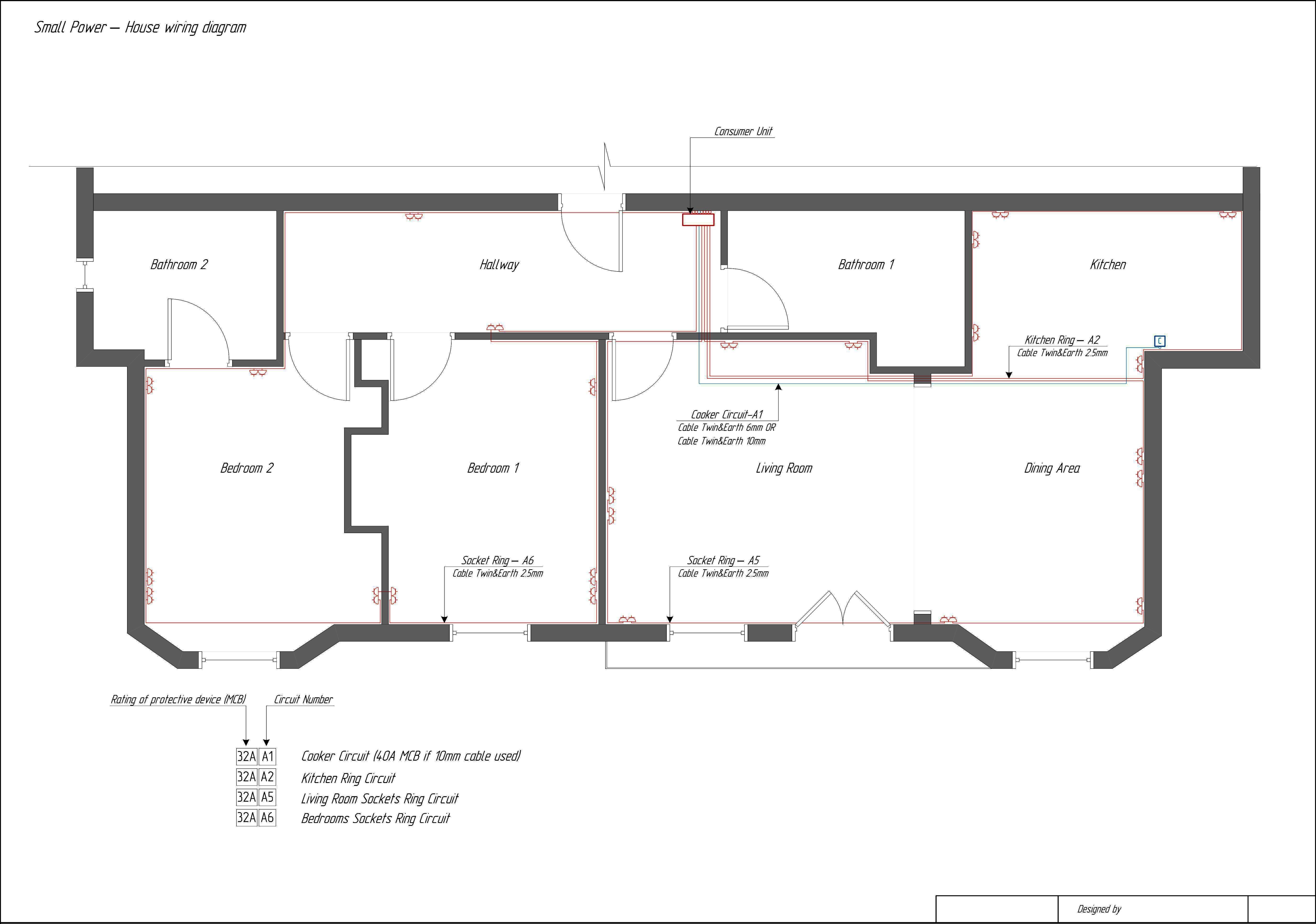 Electrical Circuit Diagram House Wiring