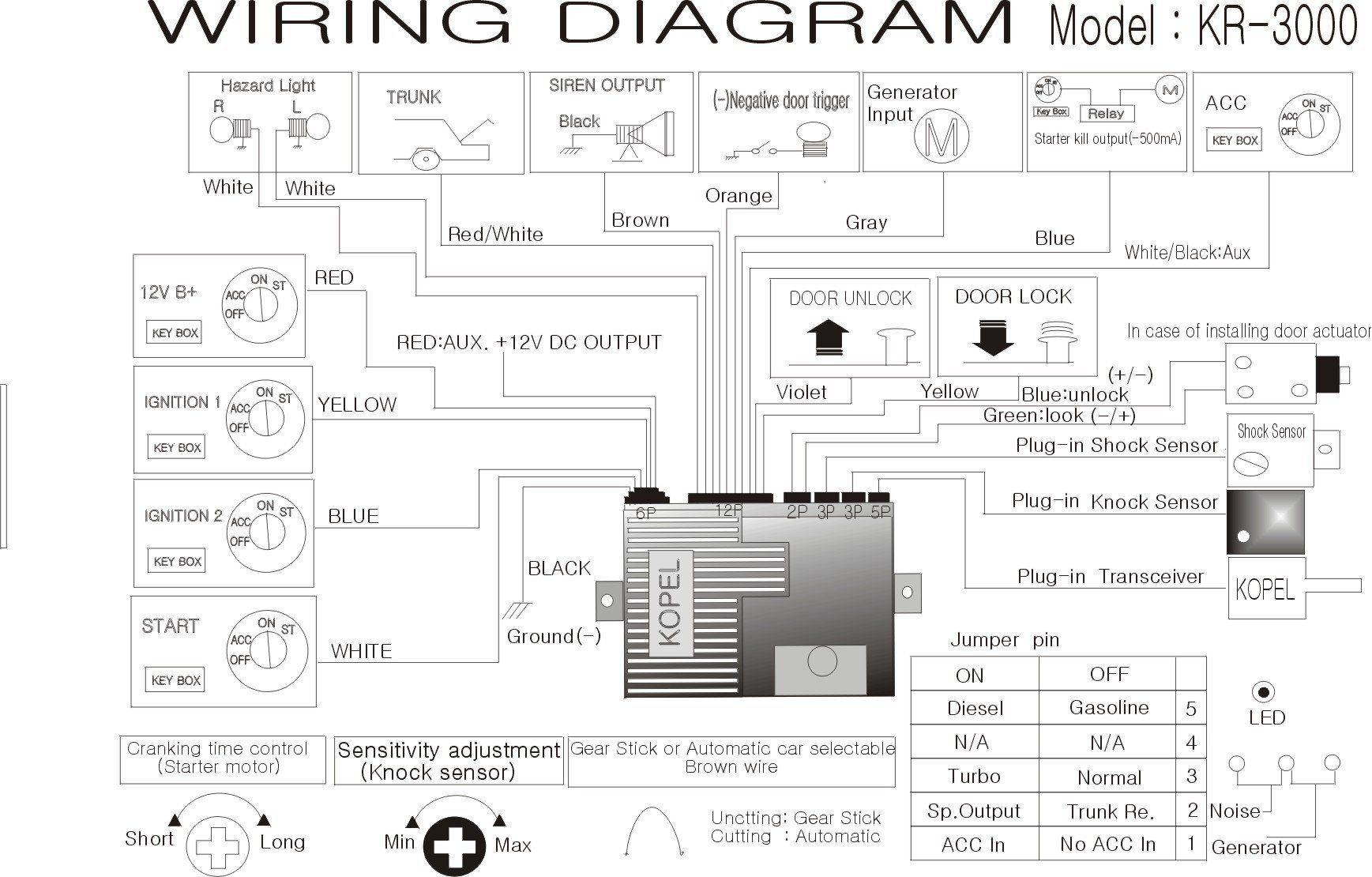 The12volt Wiring Diagram