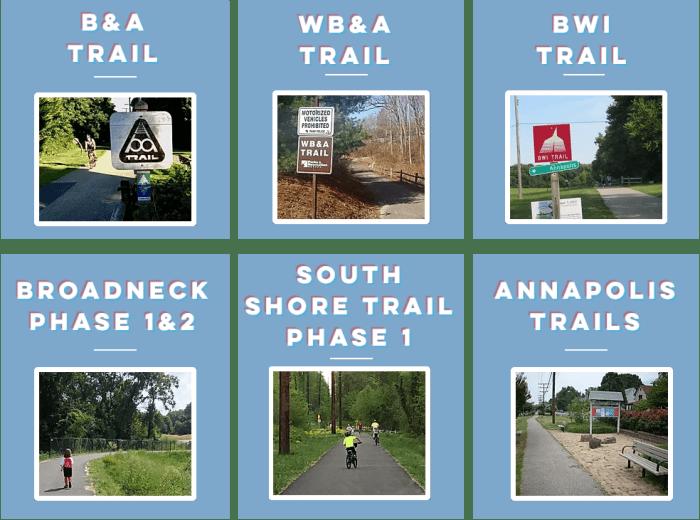 current trails