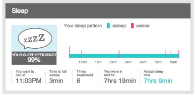 My Husband's Sleep Pattern