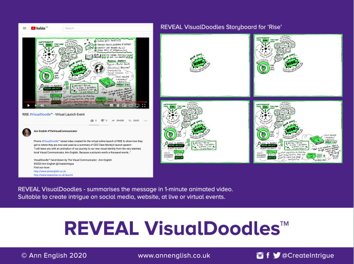 REVEAL VisualDoodle - Rise