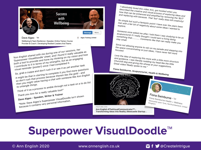 SUPERPOWER VisualDoodle - 2