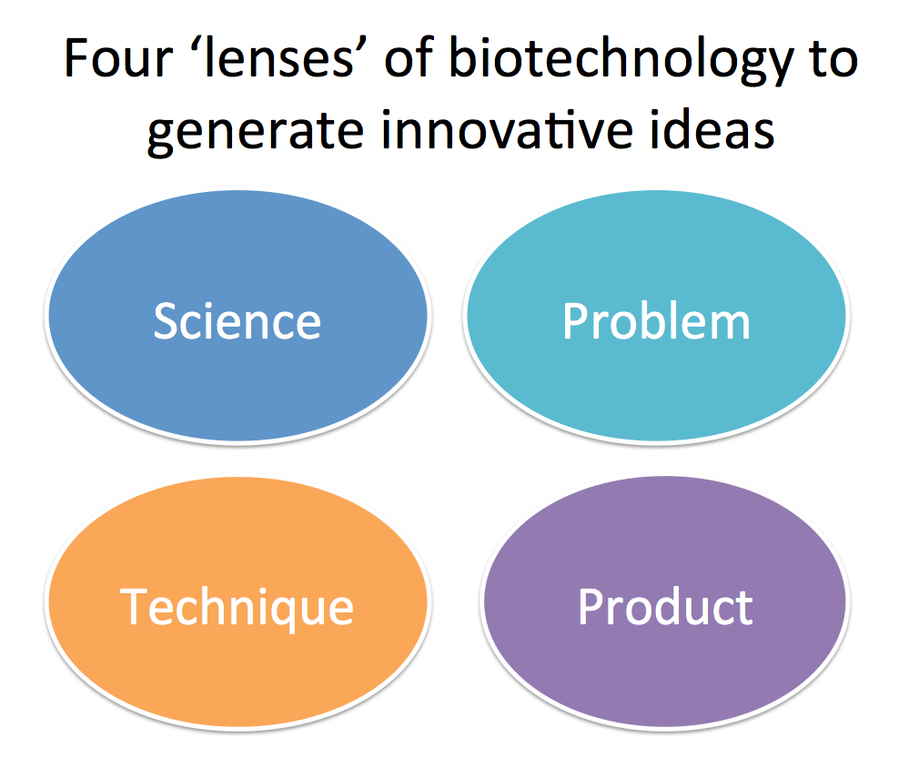 From Brookfield's Lenses to four Biotechnology Lenses – learning how to think innovatively?