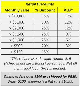 Watkins Discount/Commission Chart