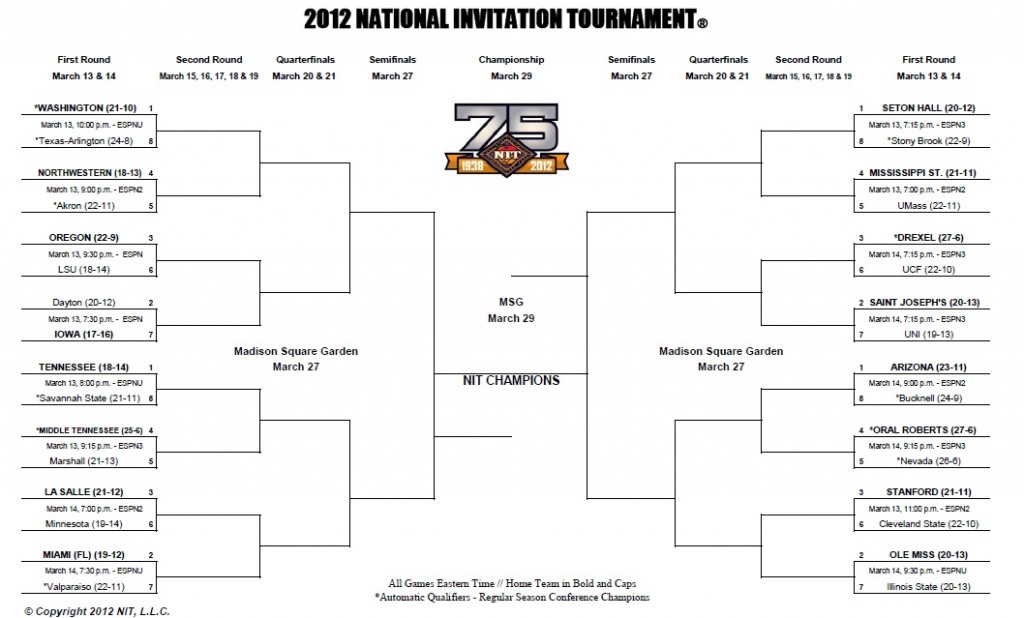 image regarding Printable Nit Bracket titled Hockey Match Agenda Template. nhl playoff prospects 2016