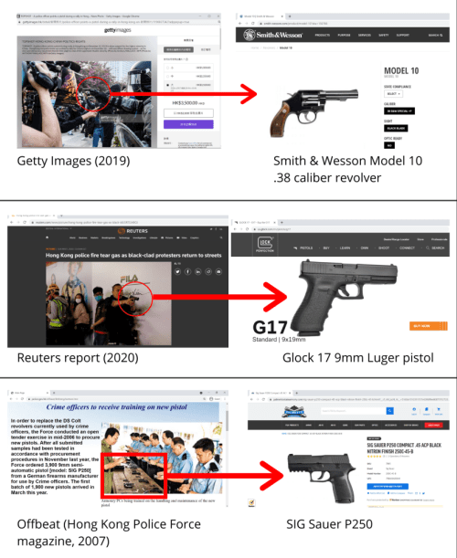 Side by side comparisons of pictures where the Hong Kong Police use their standard issue firearms and the original listings on manufacturers' websites.