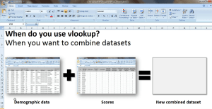 Vlookup: When to Use It