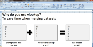 Vlookup: Why to Use It