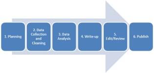 evaluation_steps_adams14