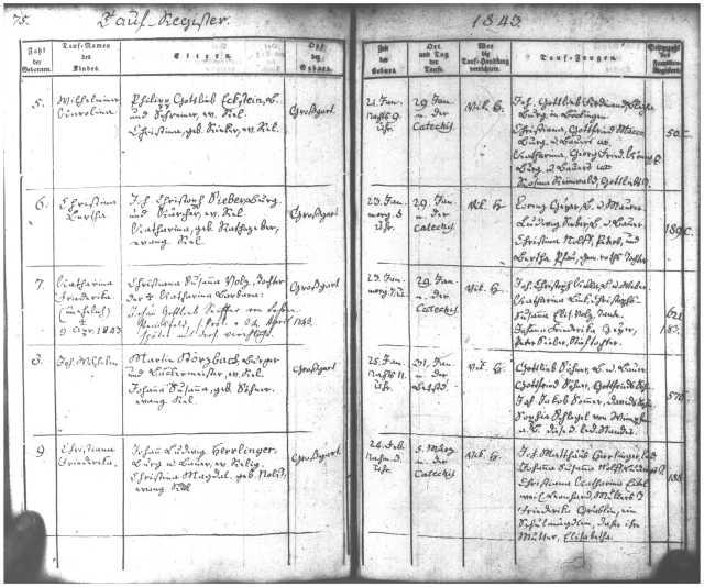 GGT Births 1843 p. 175