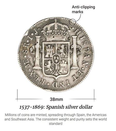 Spanish Silver Dollar