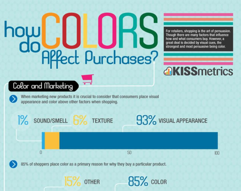 color infographic
