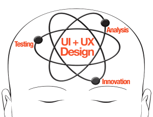 Ann Zerega Design UI + UX testing, innovation, analysis