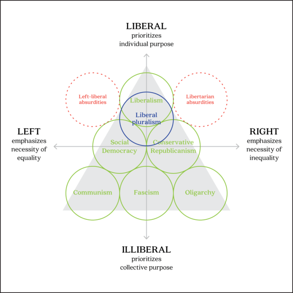ambiliberal-pluralism