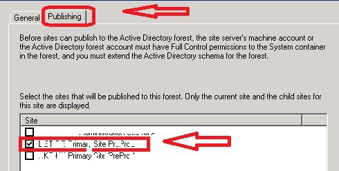 Remove SCCM 2012 MP details from AD