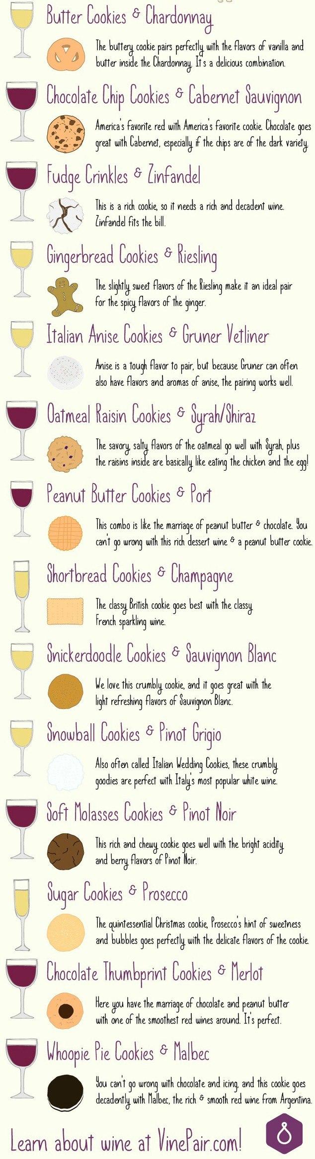 Cookie Wine
