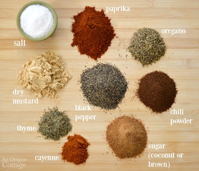 Basic Spice Rub Ingredients