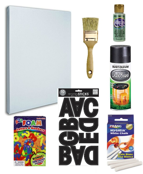 supplies for DIY canvas chalkboard menu
