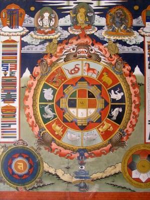 Kalachakra in Punakha Dzong, Bhutan