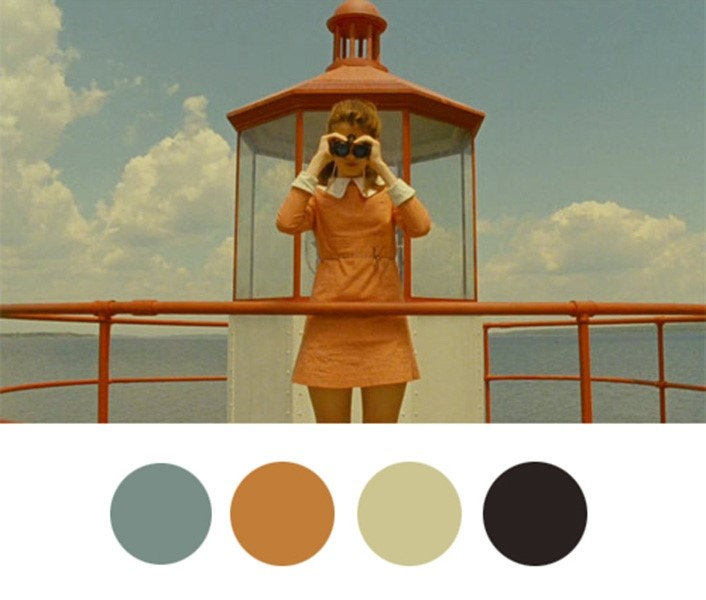 Wes Anderson color grading