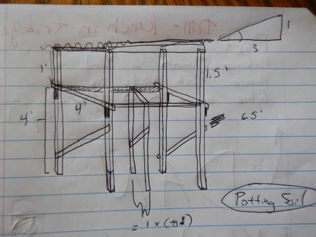 Plans for the seed table, Jasper, Tennessee