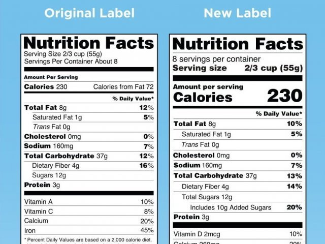 Side-By-Side-Comparison-of-the-Old-and-New-Nutrition-Facts-Label-1-e1579031302461-thegem-blog-justified